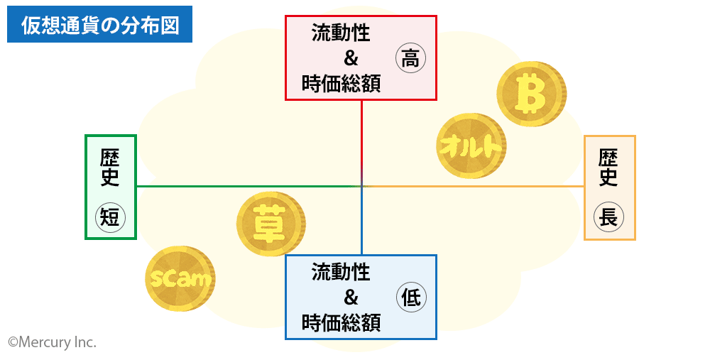 cryptocarency_distribution_map